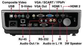 príklad konektorov na bežnom projektore